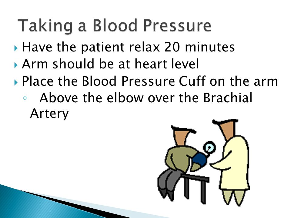 Taking a Blood Pressure