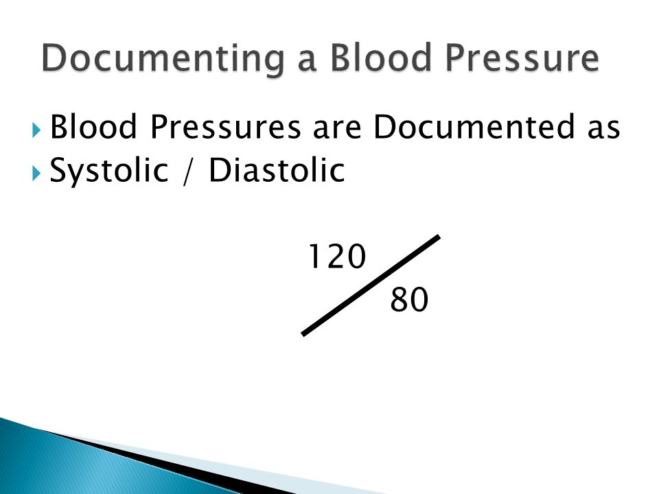 Documenting a Blood Pressure