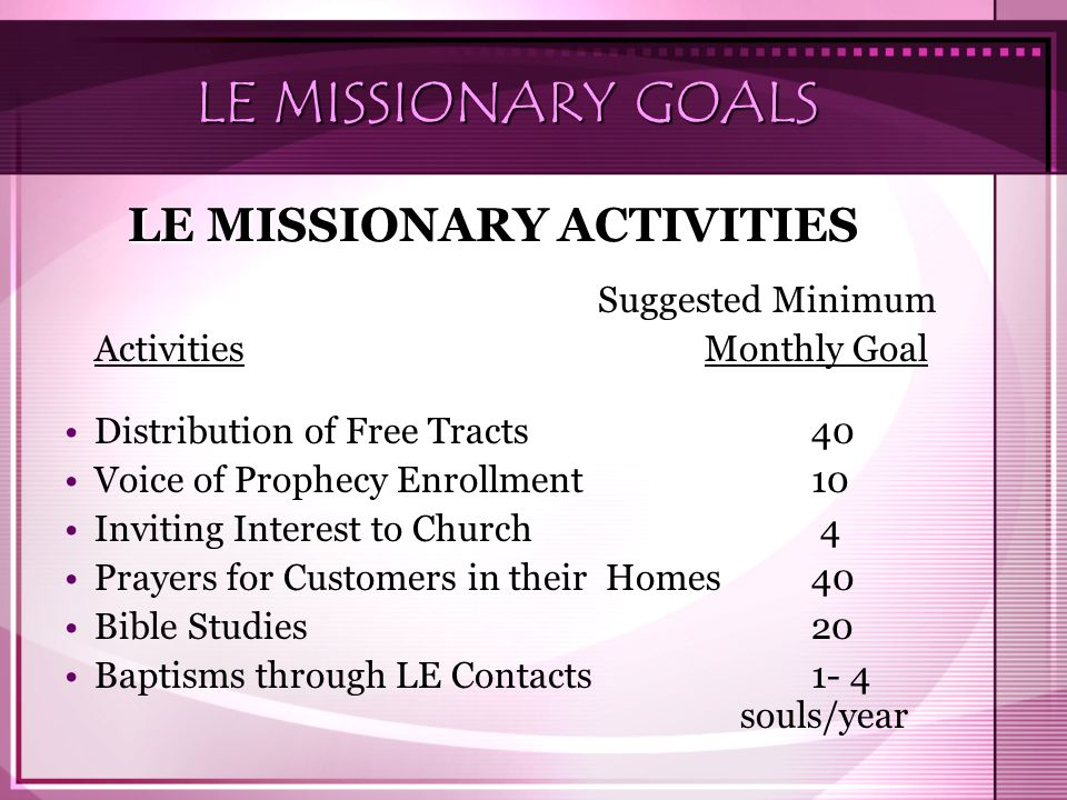 LE MISSIONARY ACTIVITIES