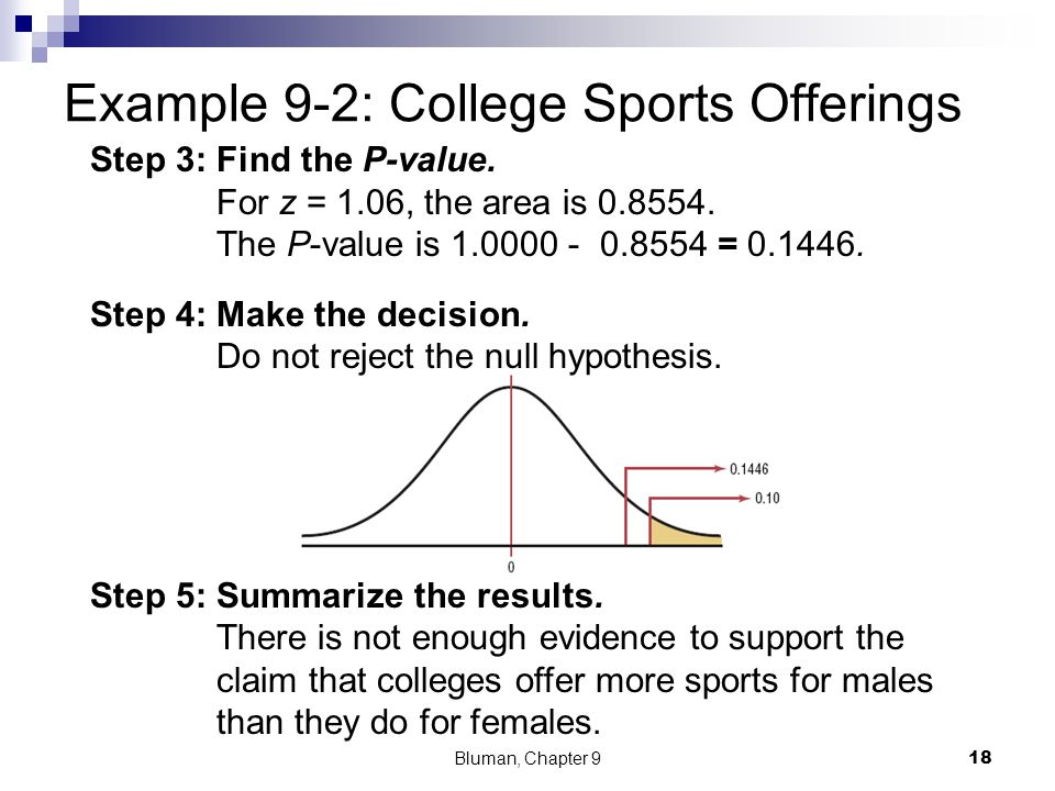 Example 9-2: College Sports Offerings