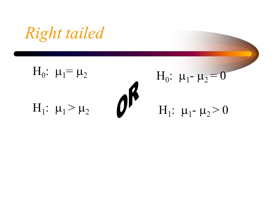 Right tailed OR H0: 1= 2 H0: 1- 2 = 0 H1: 1 > 2
