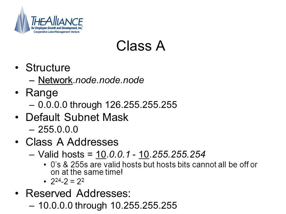 Class A Structure Range Default Subnet Mask Class A Addresses