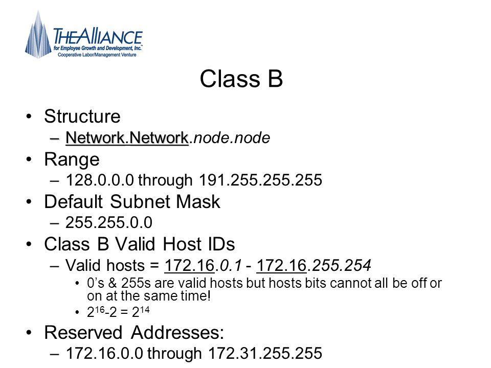 Class B Structure Range Default Subnet Mask Class B Valid Host IDs