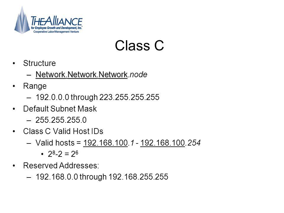 Class C Structure Network.Network.Network.node Range