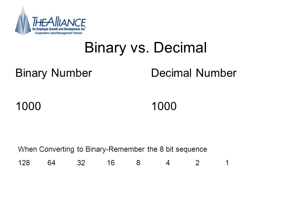 Binary vs. Decimal Binary Number 1000 Decimal Number 1000
