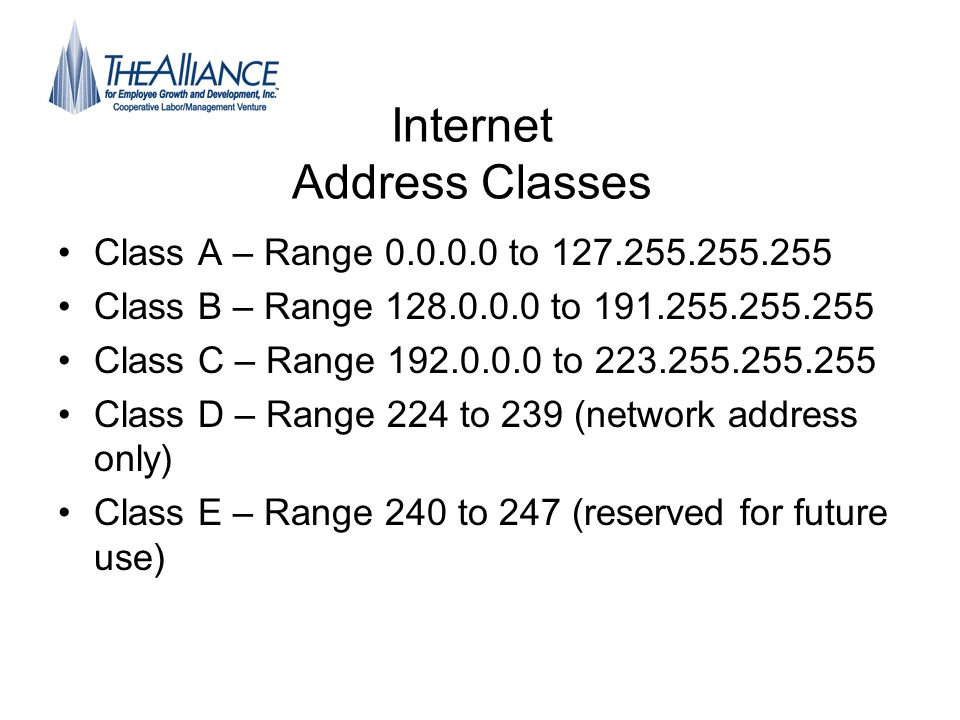 Internet Address Classes