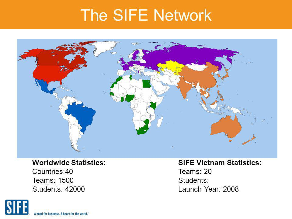 The SIFE Network
