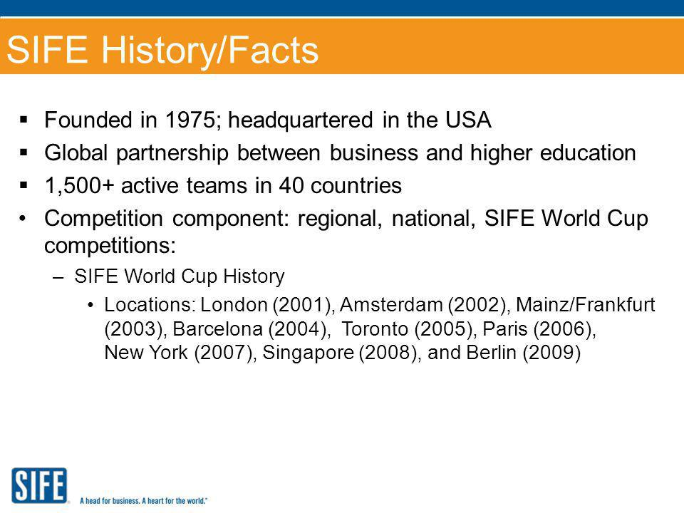 SIFE History/Facts Founded in 1975; headquartered in the USA