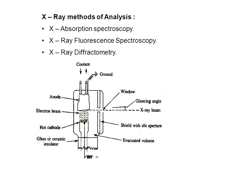 X – Ray methods of Analysis :