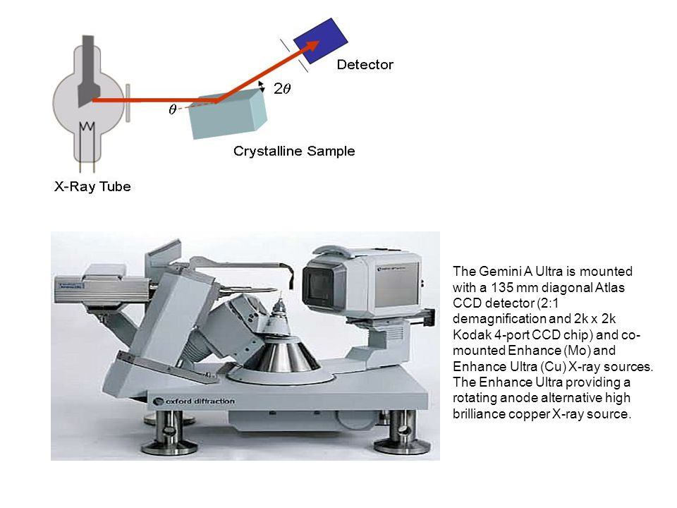 The Gemini A Ultra is mounted with a 135 mm diagonal Atlas CCD detector (2:1 demagnification and 2k x 2k Kodak 4-port CCD chip) and co-mounted Enhance (Mo) and Enhance Ultra (Cu) X-ray sources.