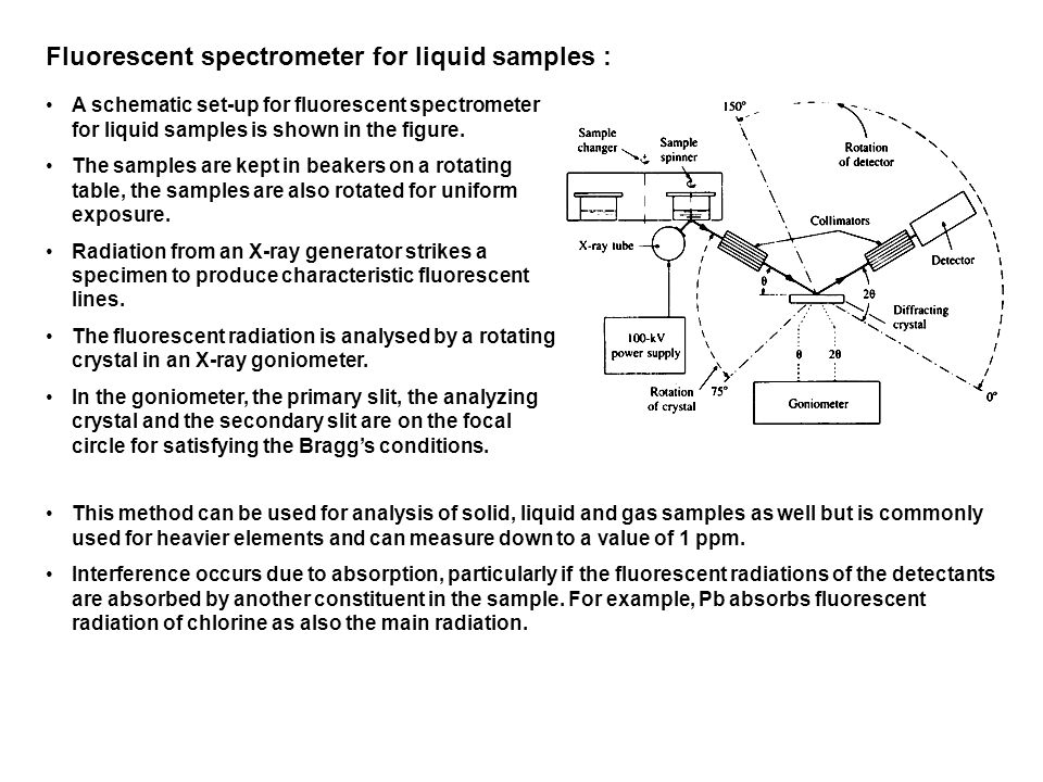 Fluorescent spectrometer for liquid samples :