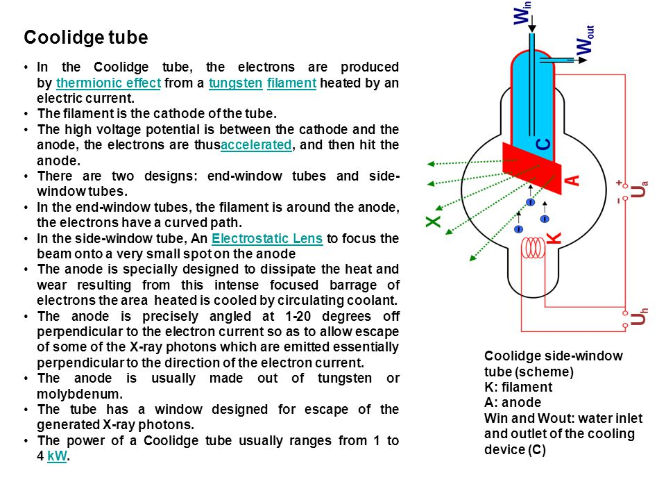 Coolidge tube In the Coolidge tube, the electrons are produced by thermionic effect from a tungsten filament heated by an electric current.