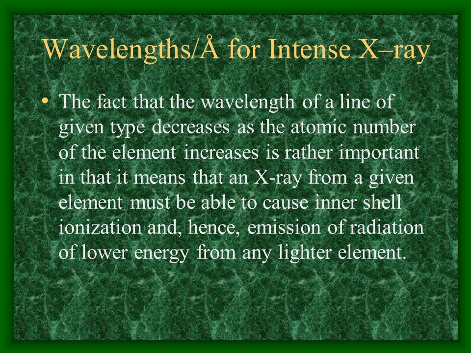 Wavelengths/Å for Intense X–ray
