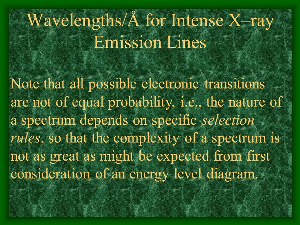 Wavelengths/Å for Intense X–ray Emission Lines