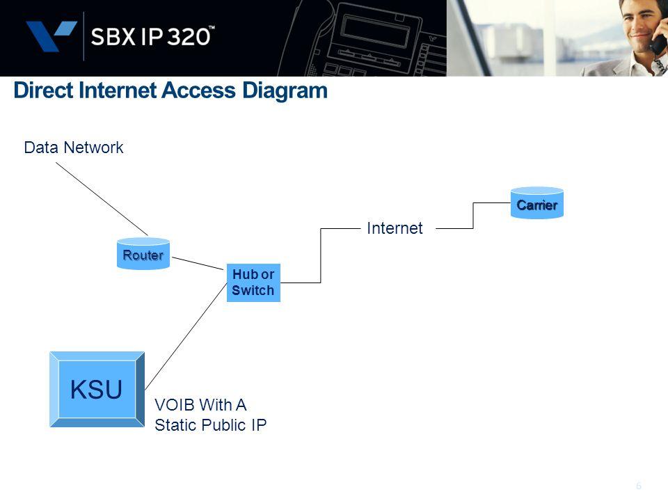 KSU Direct Internet Access Diagram Data Network Internet