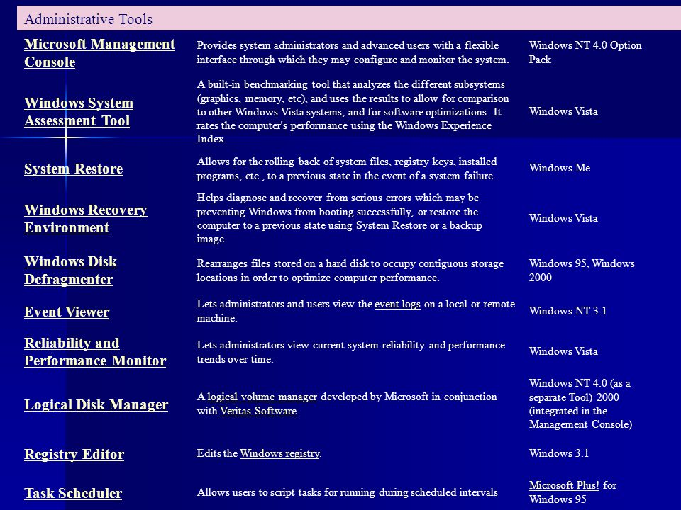 Microsoft Management Console Windows System Assessment Tool