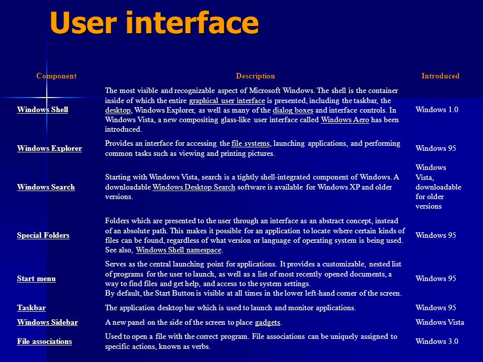 User interface Component Description Introduced Windows Shell
