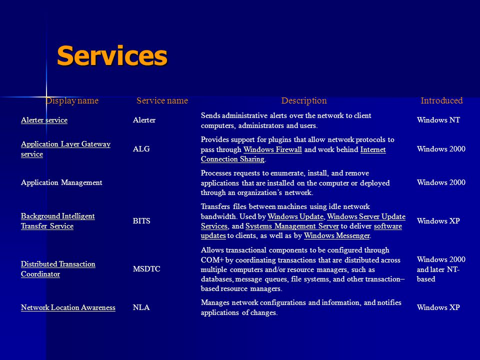 Services Display name Service name Description Introduced