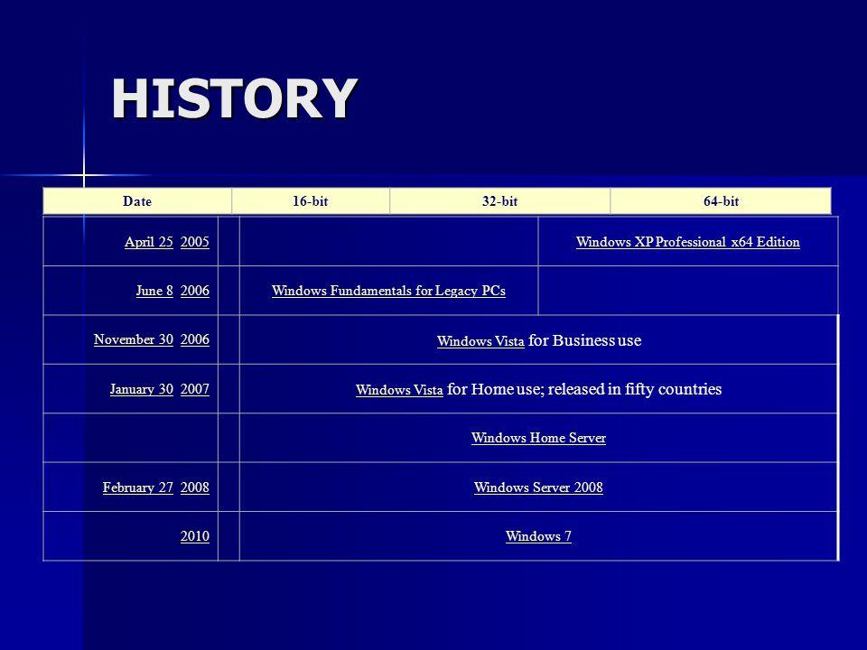 HISTORY Date 16-bit 32-bit 64-bit April 25, 2005