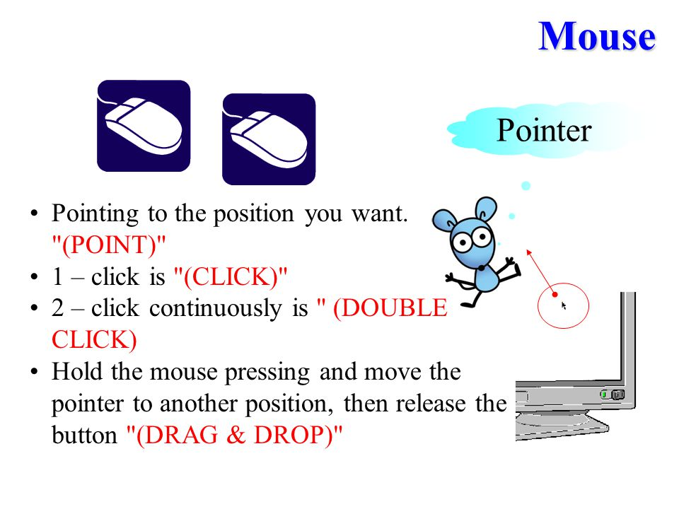 Mouse Pointer Pointing to the position you want. (POINT)