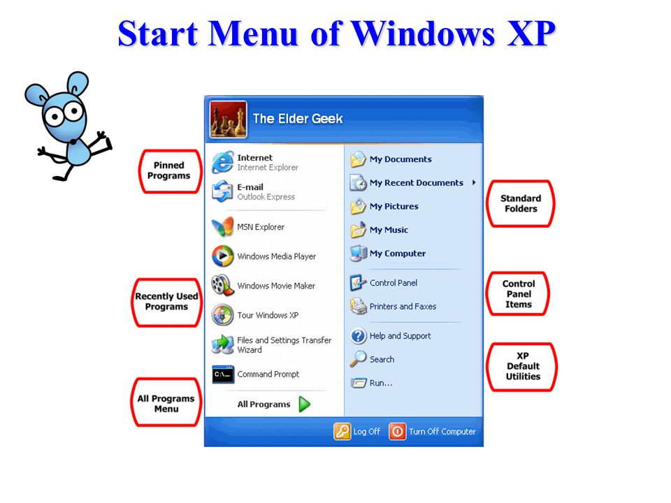 Start Menu of Windows XP