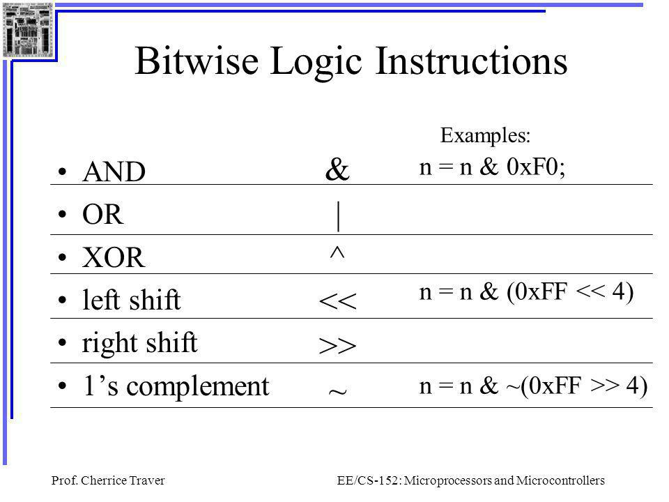 Bitwise Logic Instructions