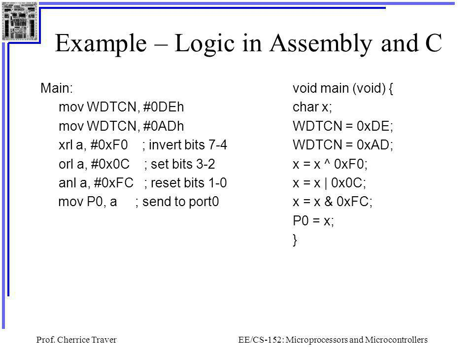 Example – Logic in Assembly and C