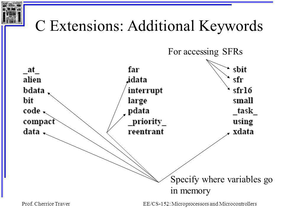 C Extensions: Additional Keywords