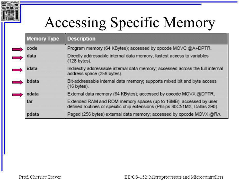 Accessing Specific Memory