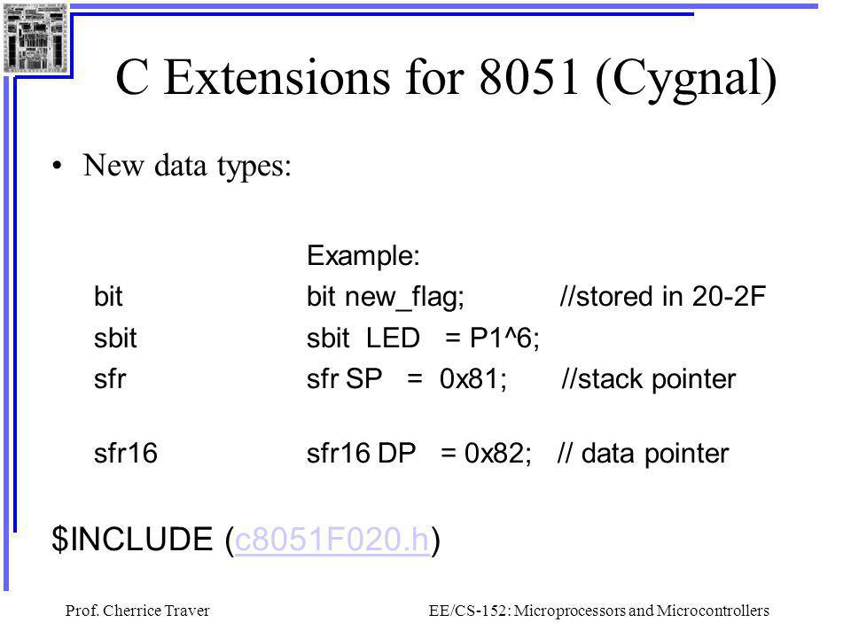 C Extensions for 8051 (Cygnal)