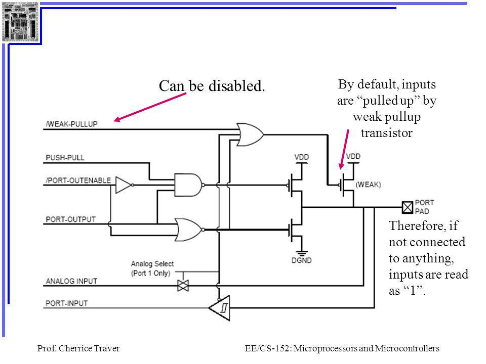 Can be disabled. By default, inputs are pulled up by weak pullup transistor. Therefore, if not connected to anything, inputs are read as 1 .