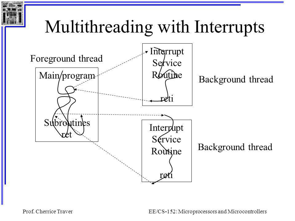Multithreading with Interrupts