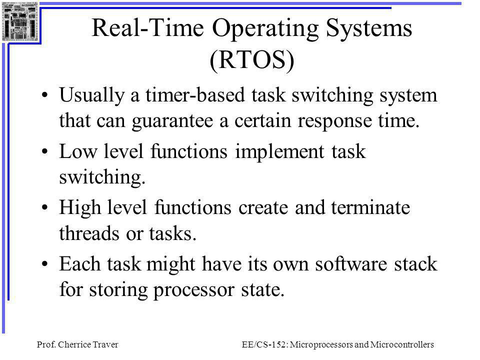 Real-Time Operating Systems (RTOS)