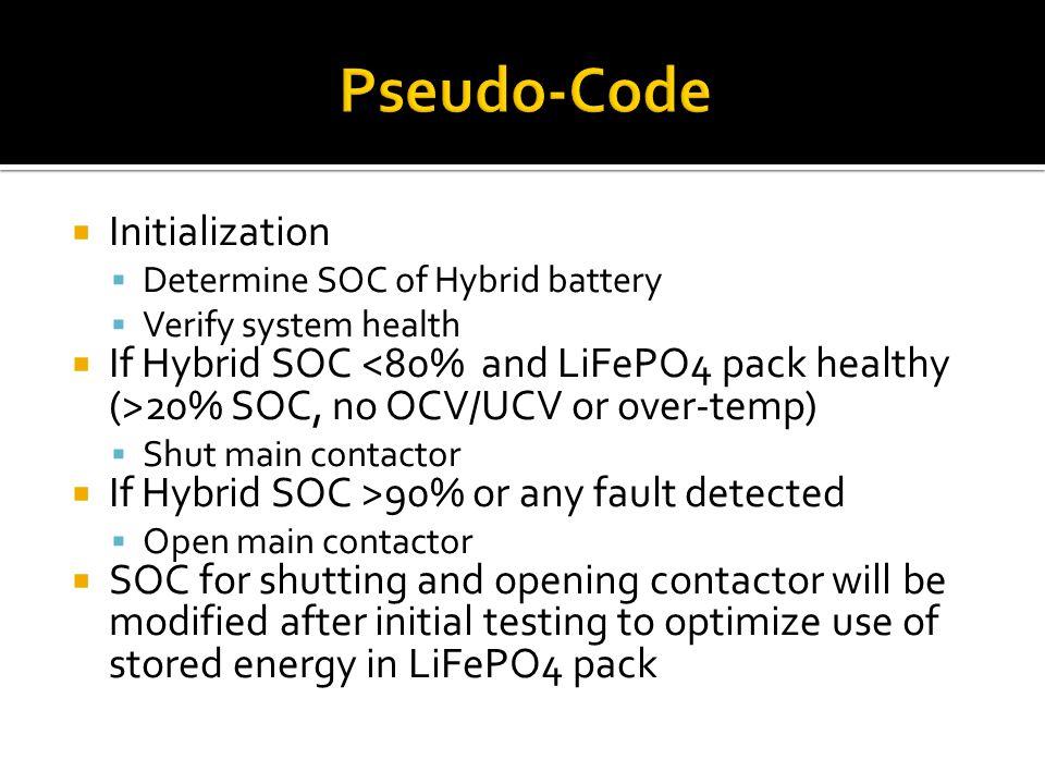 Pseudo-Code Initialization