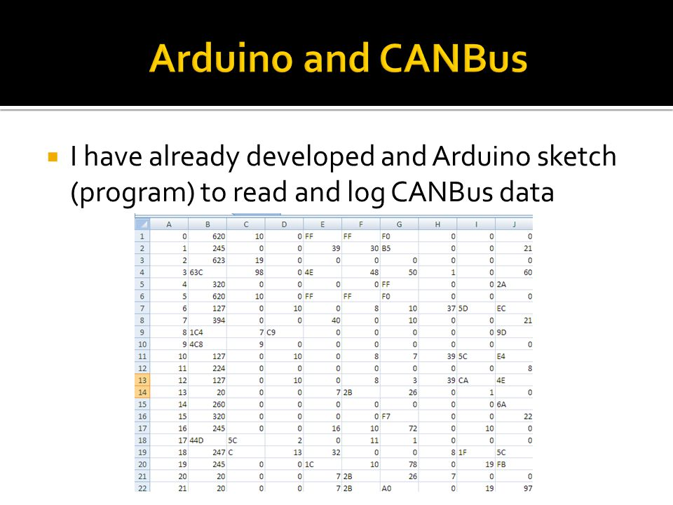 Arduino and CANBus I have already developed and Arduino sketch (program) to read and log CANBus data.