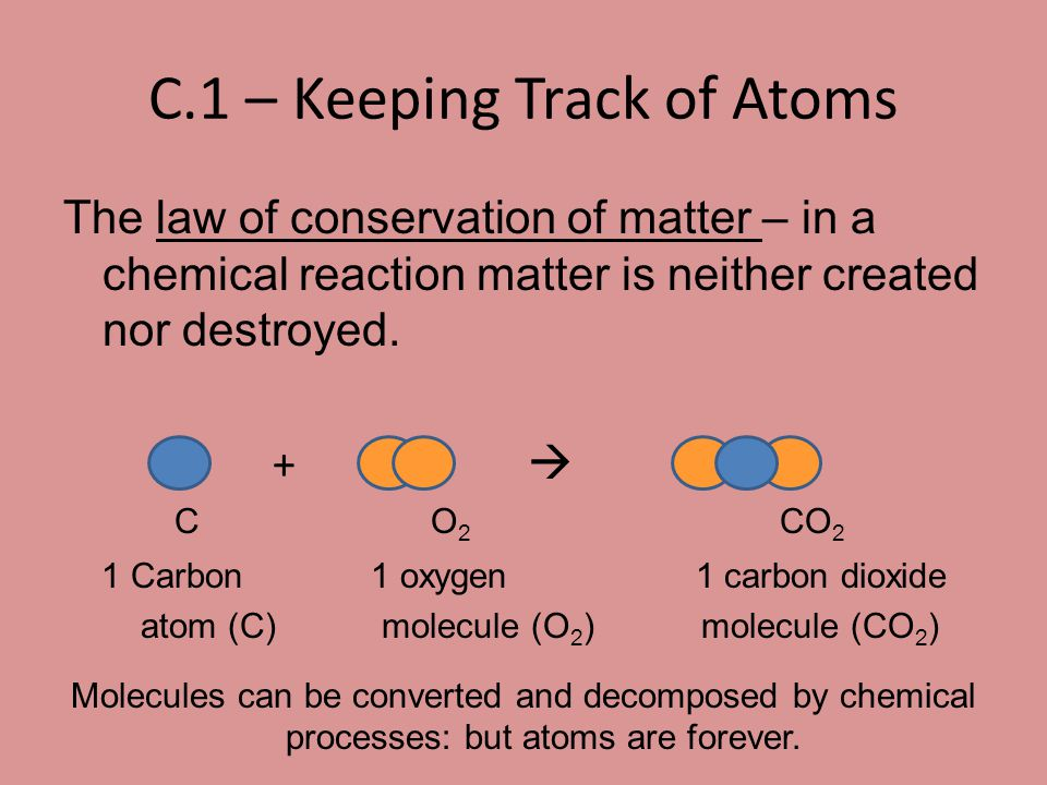C.1 – Keeping Track of Atoms