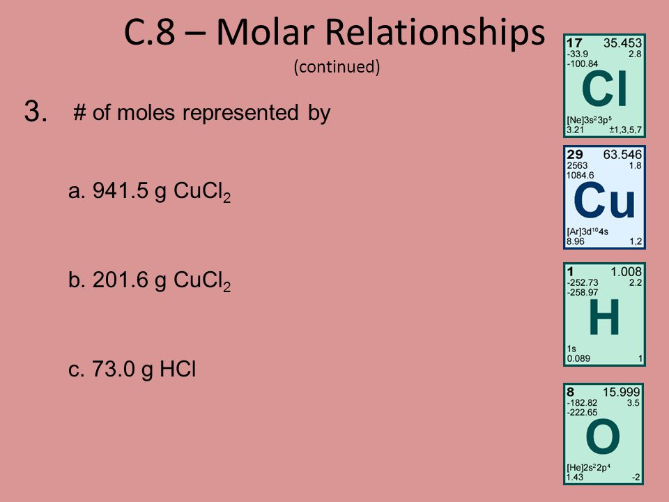 C.8 – Molar Relationships (continued)