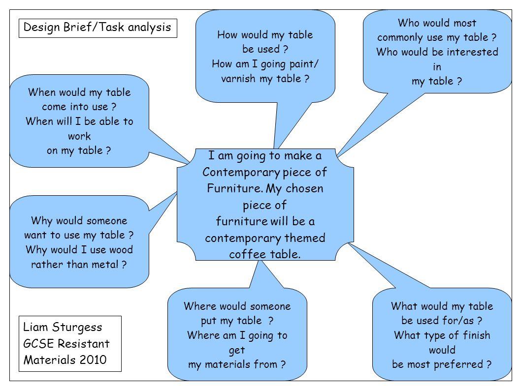 Design Brief/Task analysis