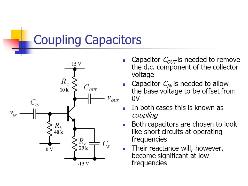 Coupling Capacitors Capacitor COUT is needed to remove the d.c. component of the collector voltage.