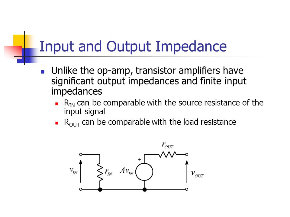 Input and Output Impedance