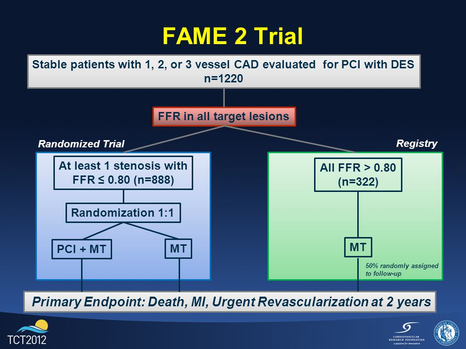 FAME 2 Trial Results % FFR-Guided PCI (n=447) MT (n=441) P-Value