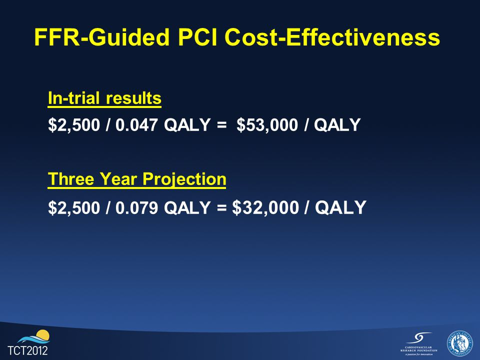 Cost-Effectiveness CE Benchmarks: Hemodialysis ≈ $50,000 / QALY