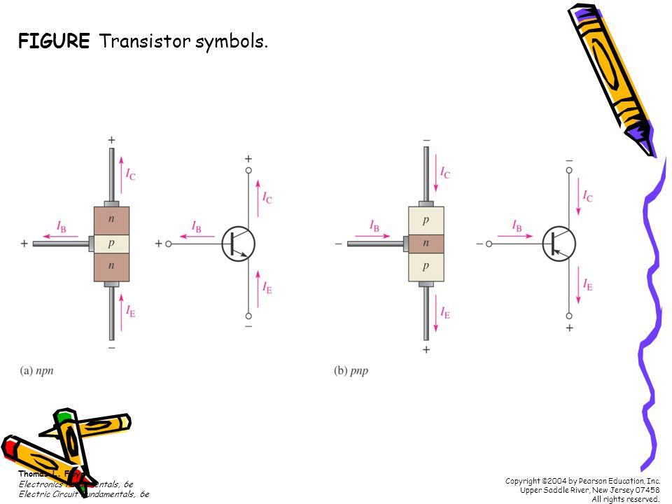 FIGURE Transistor symbols.