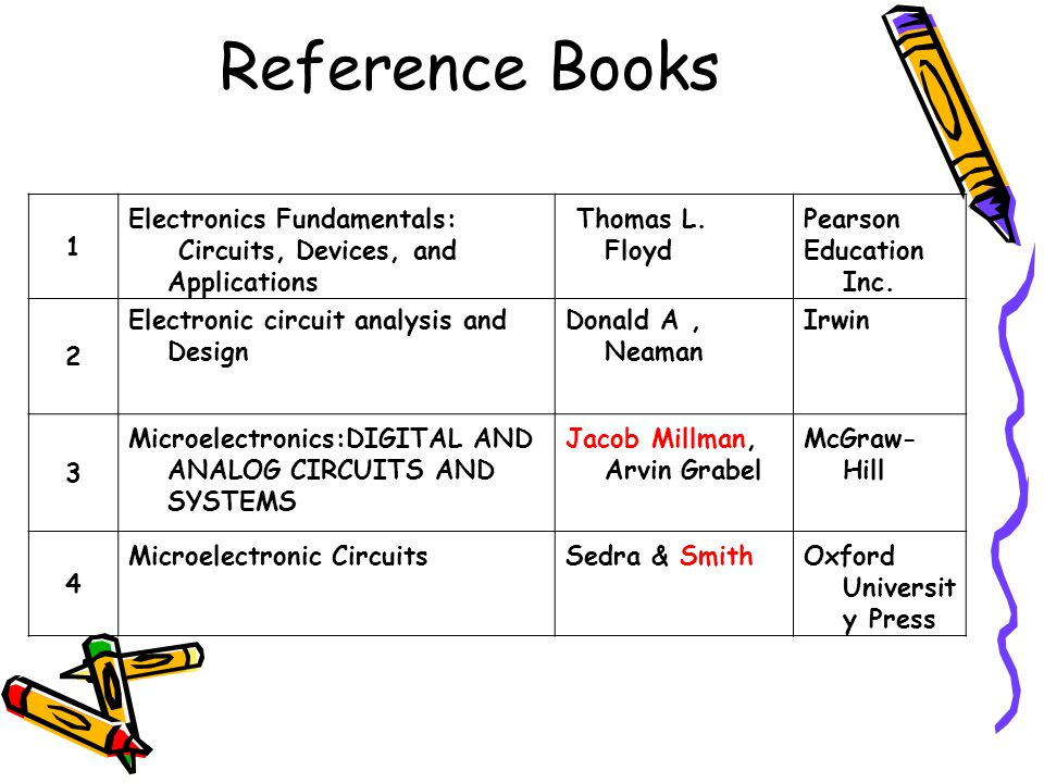 Reference Books 1. Electronics Fundamentals: Circuits, Devices, and Applications. Thomas L. Floyd.