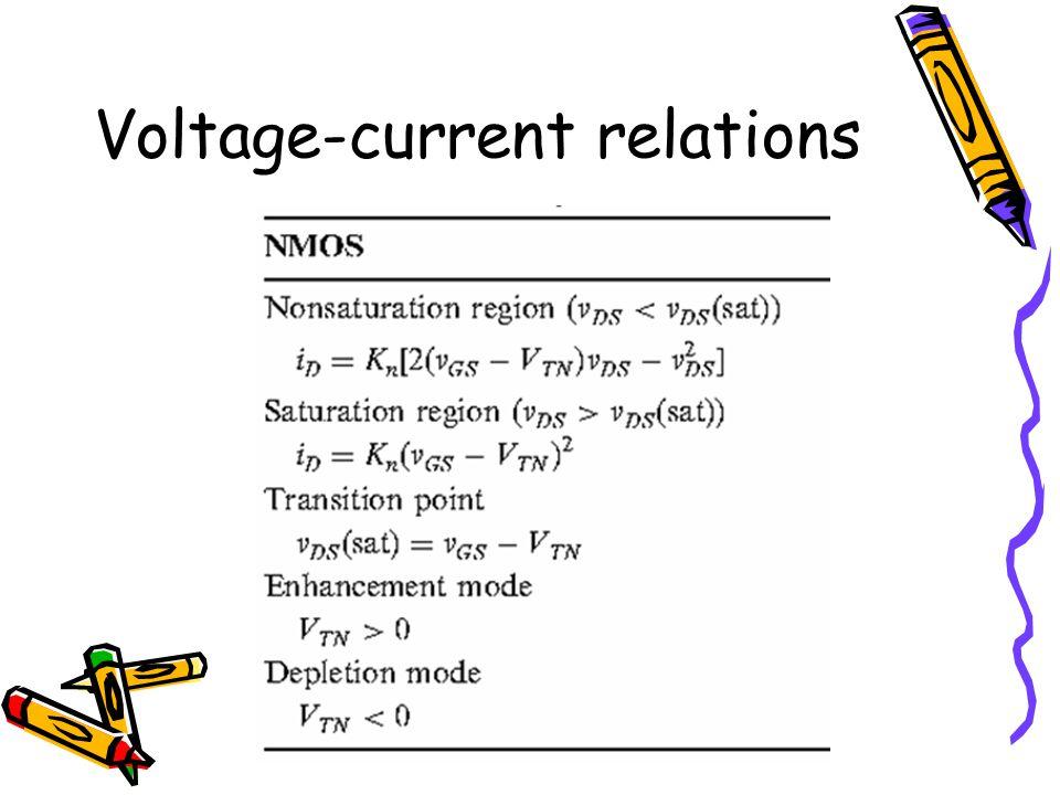Voltage-current relations