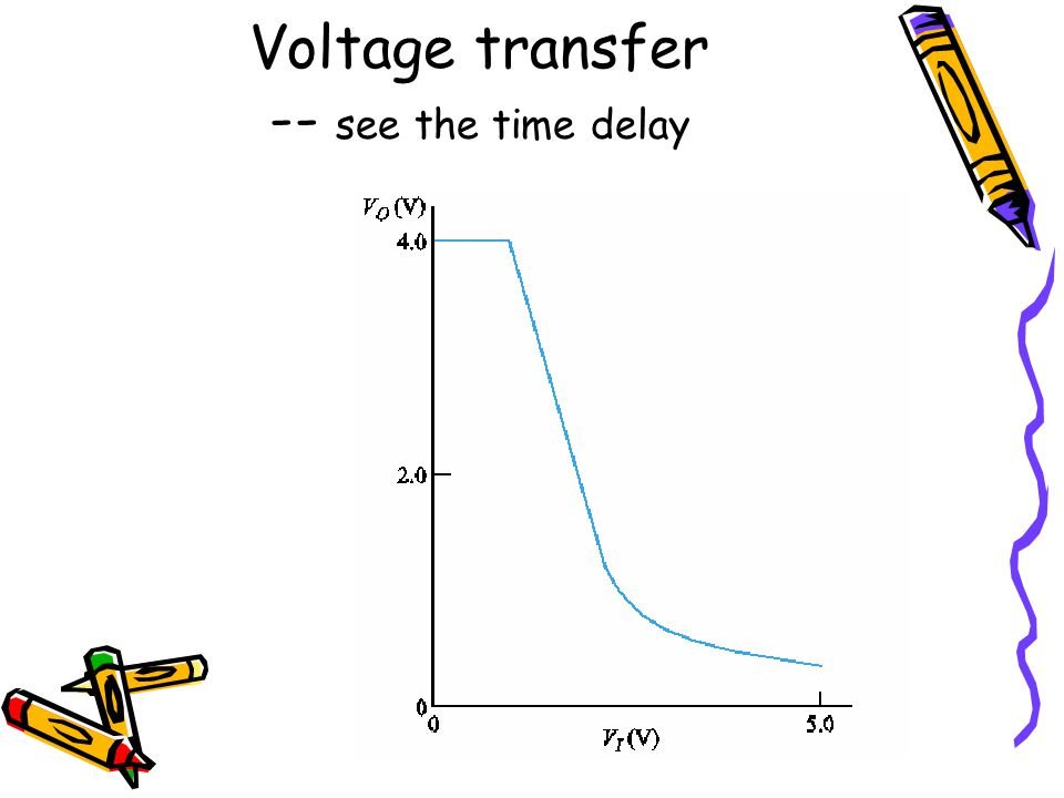 Voltage transfer -- see the time delay