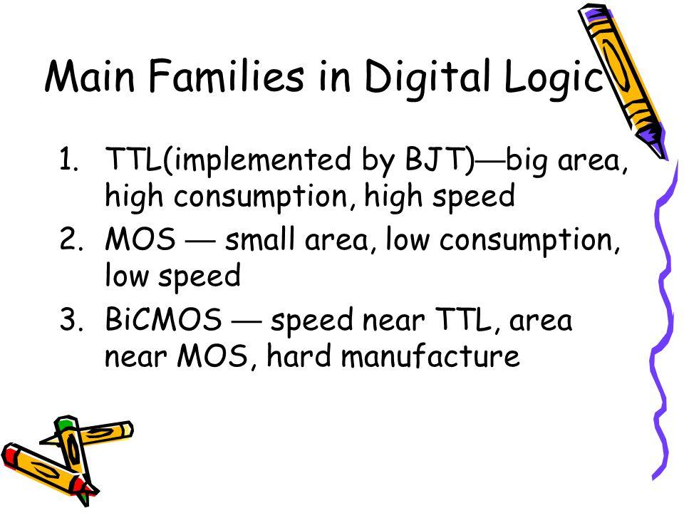 Main Families in Digital Logic