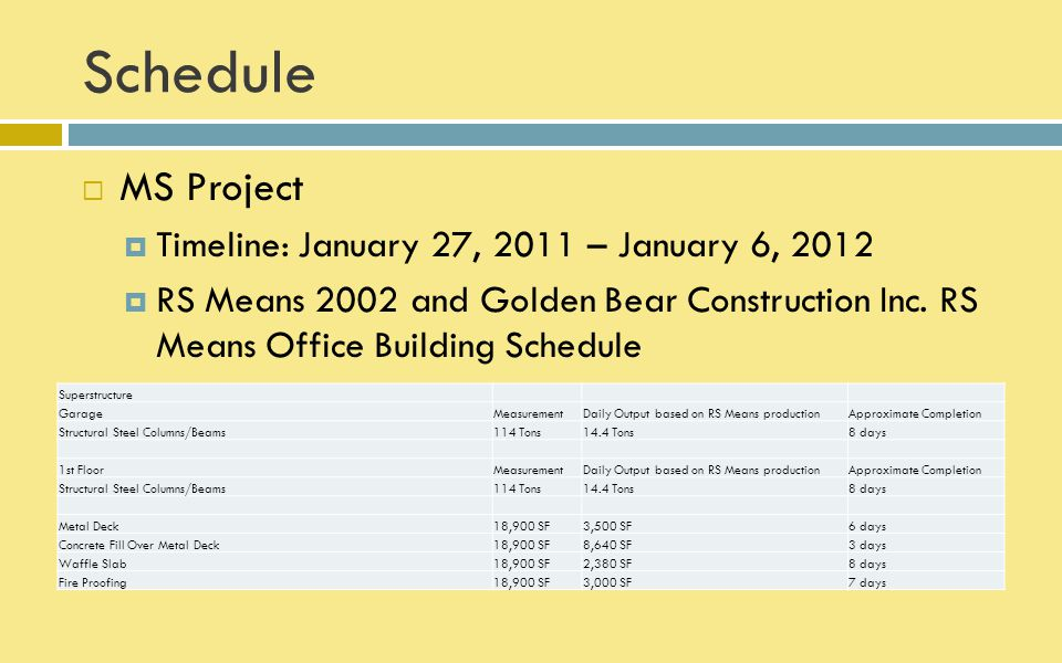 Schedule MS Project Timeline: January 27, 2011 – January 6, 2012