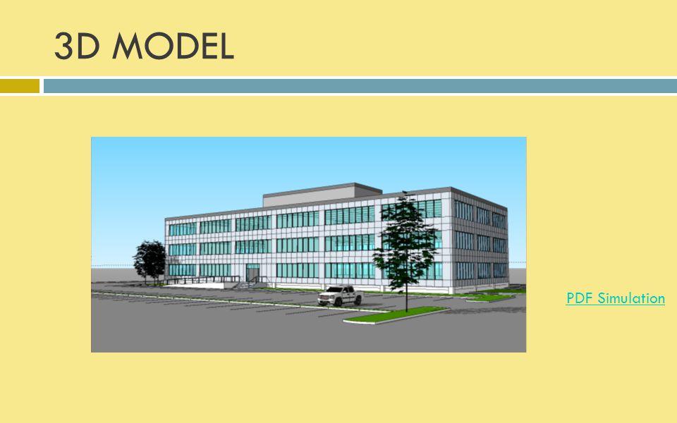 3D MODEL PDF Simulation