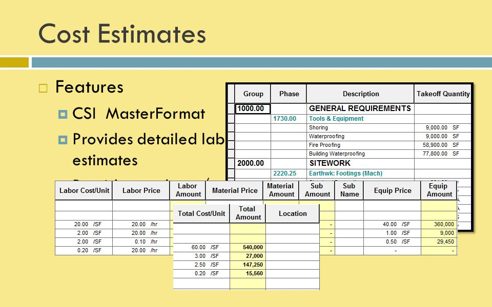 Cost Estimates Features CSI MasterFormat